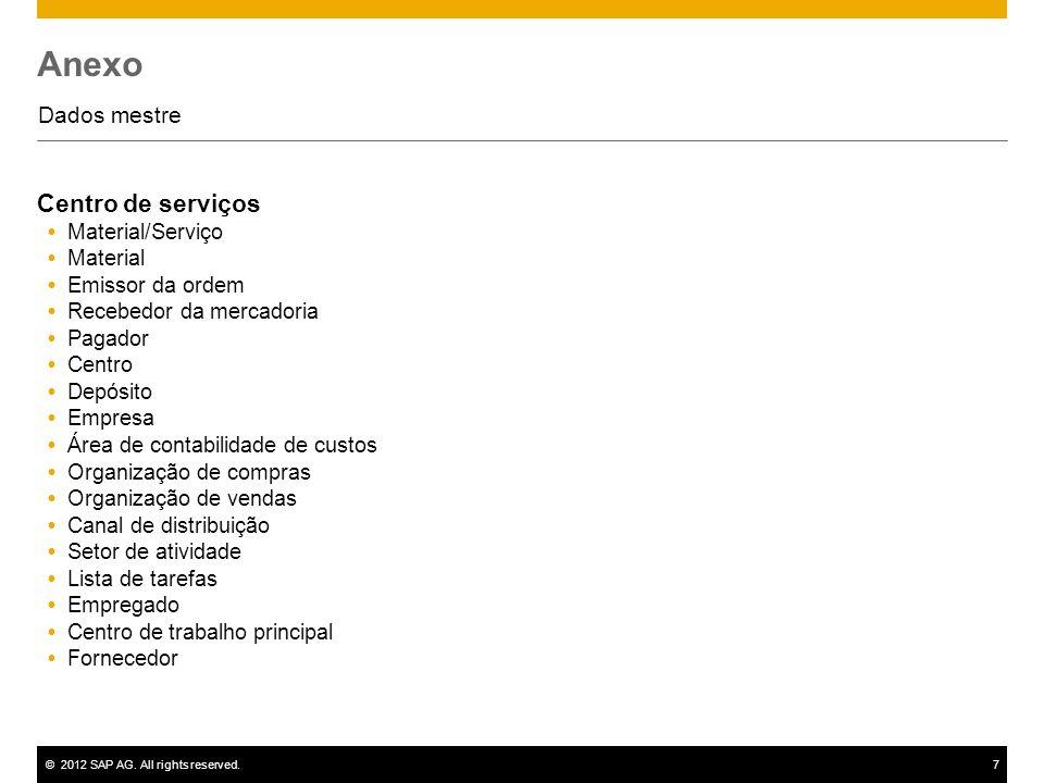 ©2012 SAP AG. All rights reserved.7 Anexo Dados mestre Centro de serviços Material/Serviço Material Emissor da ordem Recebedor da mercadoria Pagador C