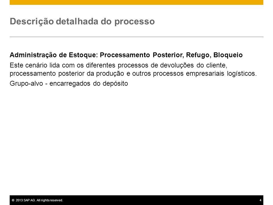 ©2013 SAP AG. All rights reserved.4 Descrição detalhada do processo Administração de Estoque: Processamento Posterior, Refugo, Bloqueio Este cenário l