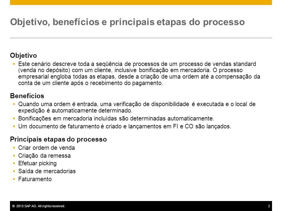 ©2013 SAP AG. All rights reserved.2 Objetivo, benefícios e principais etapas do processo Objetivo Este cenário descreve toda a seqüência de processos