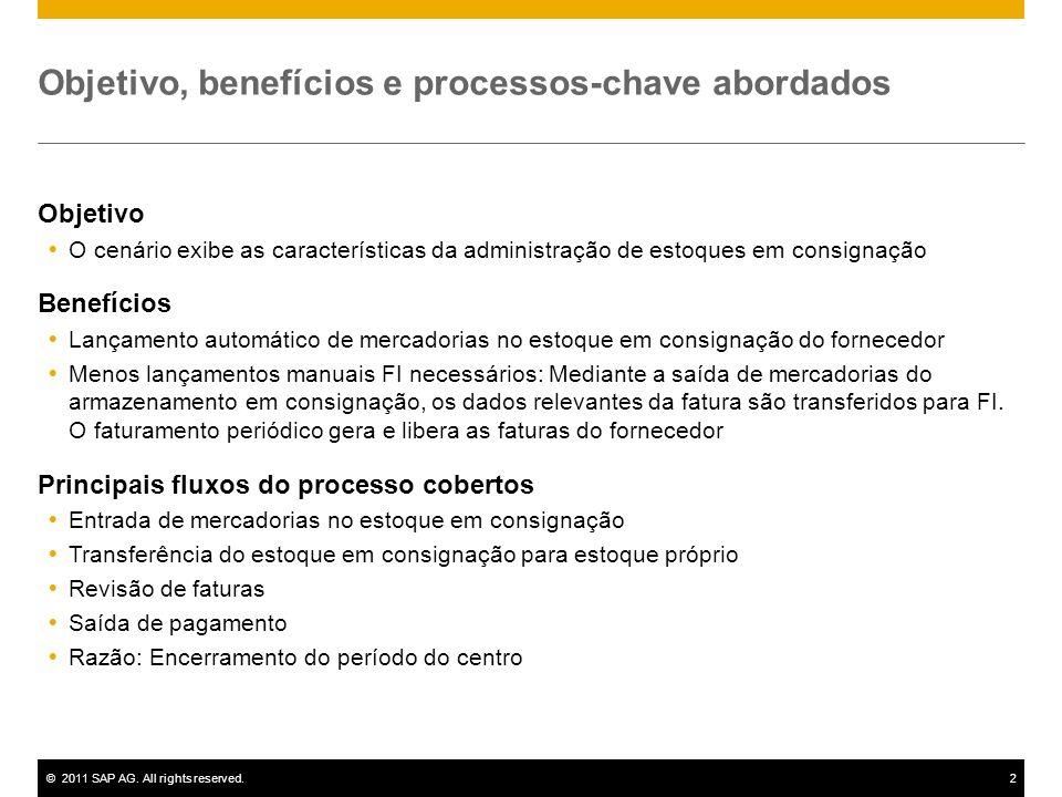 ©2011 SAP AG. All rights reserved.2 Objetivo, benefícios e processos-chave abordados Objetivo O cenário exibe as características da administração de e
