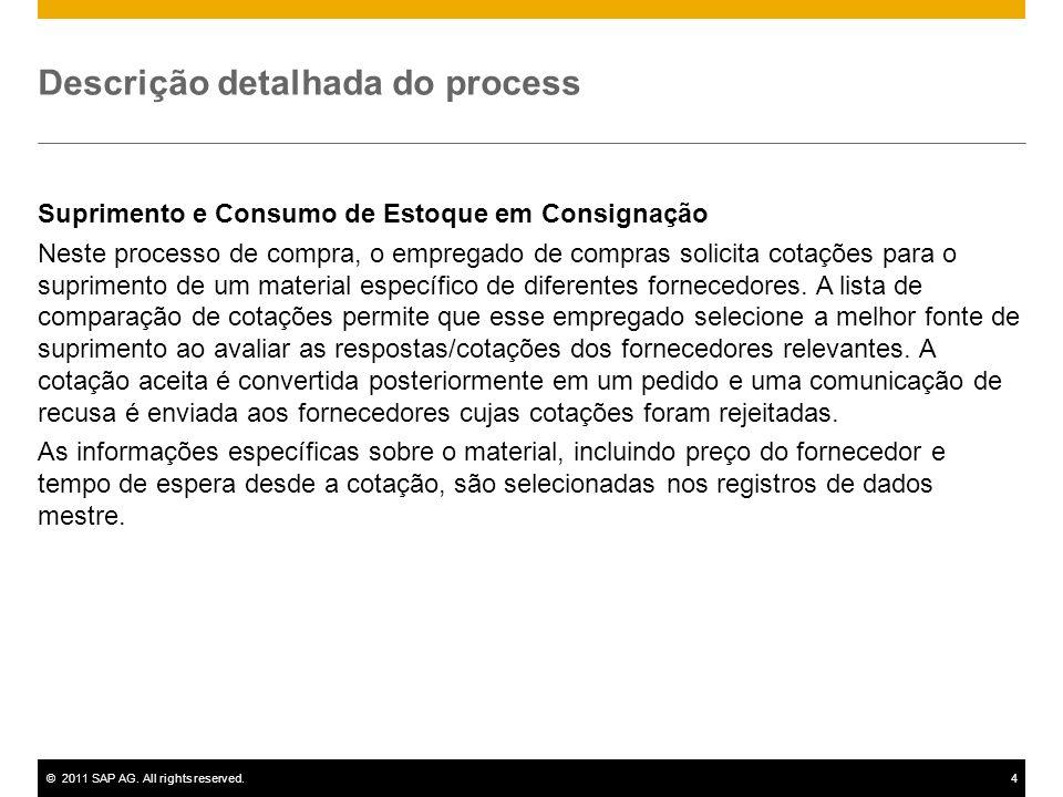 ©2011 SAP AG. All rights reserved.4 Descrição detalhada do process Suprimento e Consumo de Estoque em Consignação Neste processo de compra, o empregad
