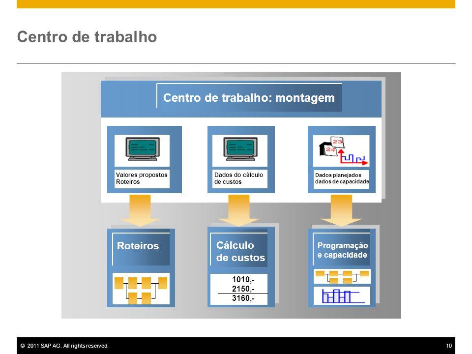 ©2011 SAP AG. All rights reserved.10 Centro de trabalho Centro de trabalho: montagem Roteiros Cálculo de custos Programação e capacidade 1010,- 2150,-