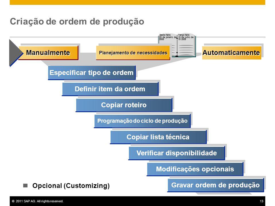 ©2011 SAP AG. All rights reserved.13 Especificar tipo de ordem Definir item da ordem Copiar roteiro Programação do ciclo de produção Copiar lista técn