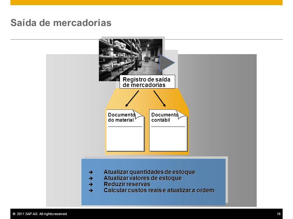 ©2011 SAP AG. All rights reserved.16 Registro de saída de mercadorias Documento do material Documento contábil Saída de mercadorias Atualizar quantida