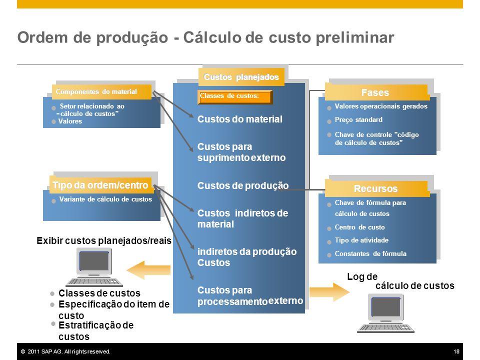 ©2011 SAP AG. All rights reserved.18 Variante de cálculo de custos Exibir custos planejados/reais Classes de custos Especificação do item de custo Est