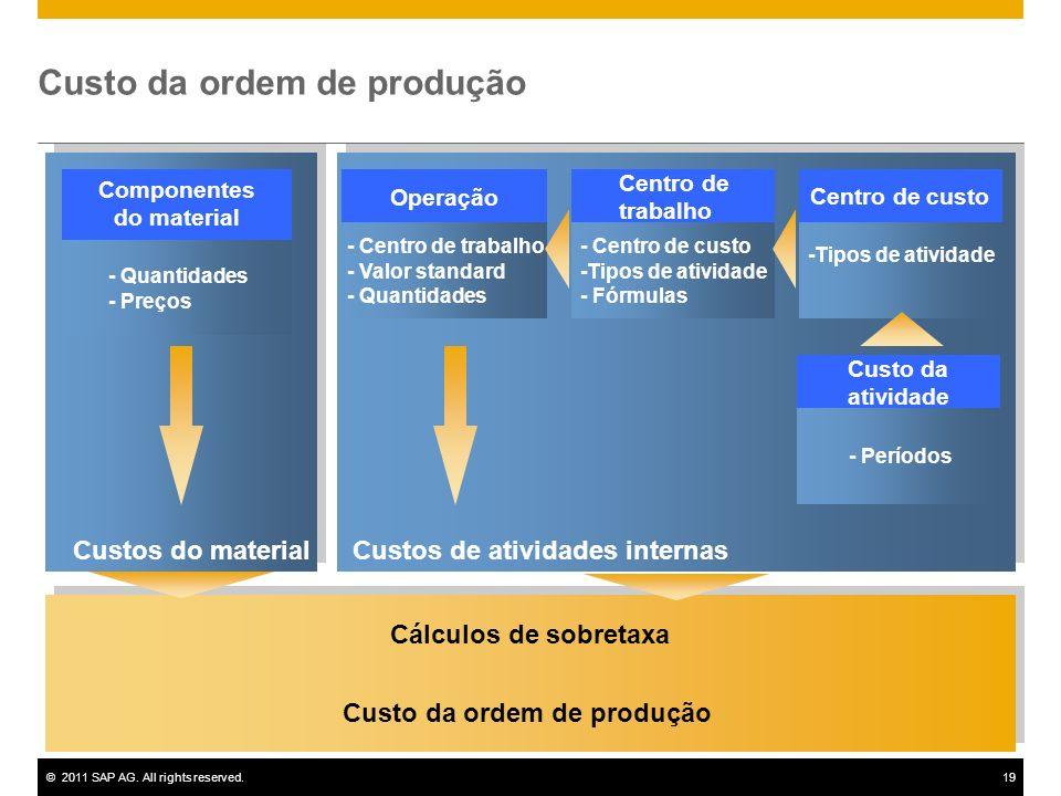 ©2011 SAP AG. All rights reserved.19 Custo da ordem de produção Cálculos de sobretaxa - Centro de trabalho - Valor standard - Quantidades - Centro de