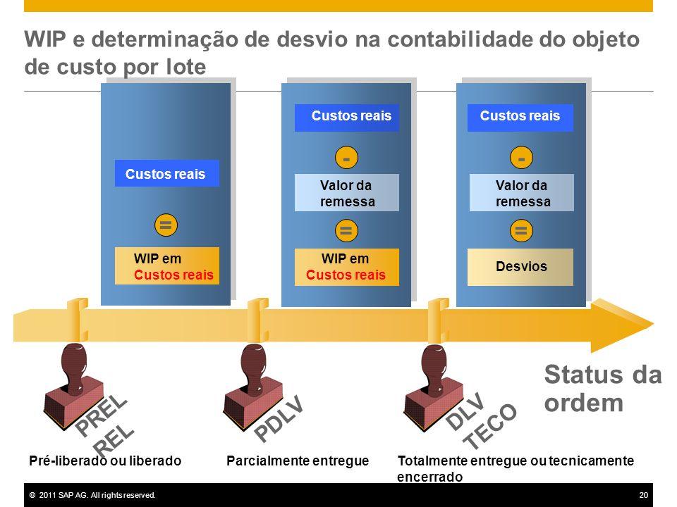 ©2011 SAP AG. All rights reserved.20 Status da ordem Pré-liberado ou liberadoParcialmente entregueTotalmente entregue ou tecnicamente encerrado Desvio