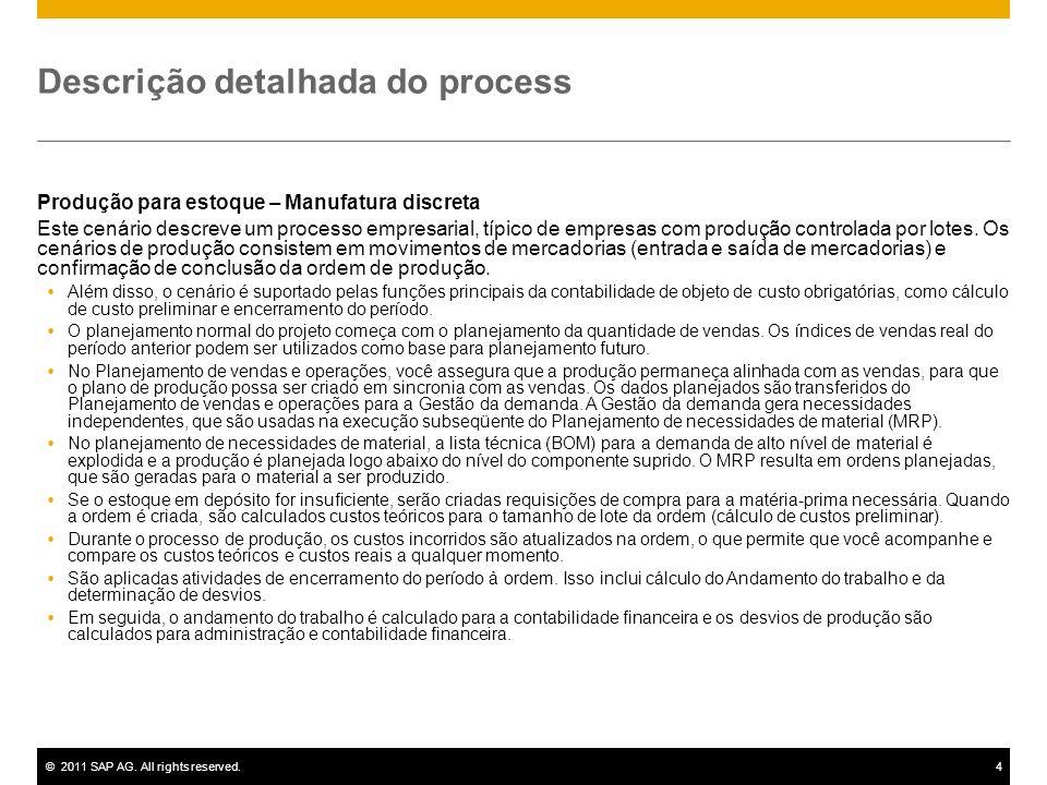 ©2011 SAP AG. All rights reserved.4 Descrição detalhada do process Produção para estoque – Manufatura discreta Este cenário descreve um processo empre