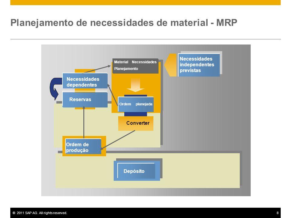 ©2011 SAP AG. All rights reserved.8 Converter Ordem planejada Necessidades dependentes Reservas Depósito Material Necessidades Planejamento Planejamen