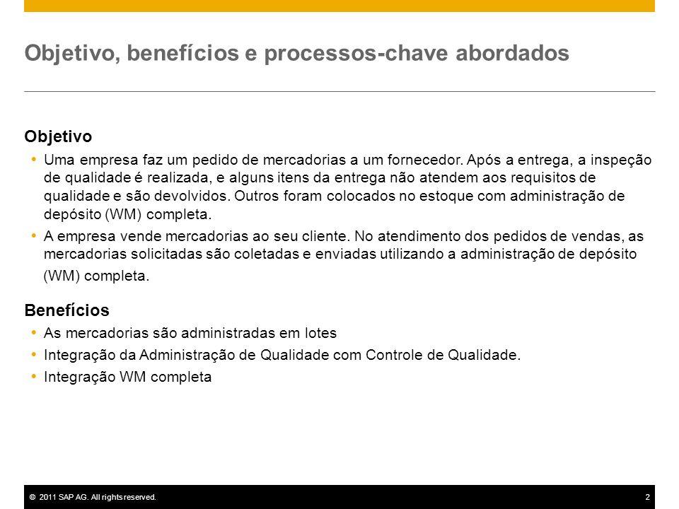 ©2011 SAP AG. All rights reserved.2 Objetivo, benefícios e processos-chave abordados Objetivo Uma empresa faz um pedido de mercadorias a um fornecedor