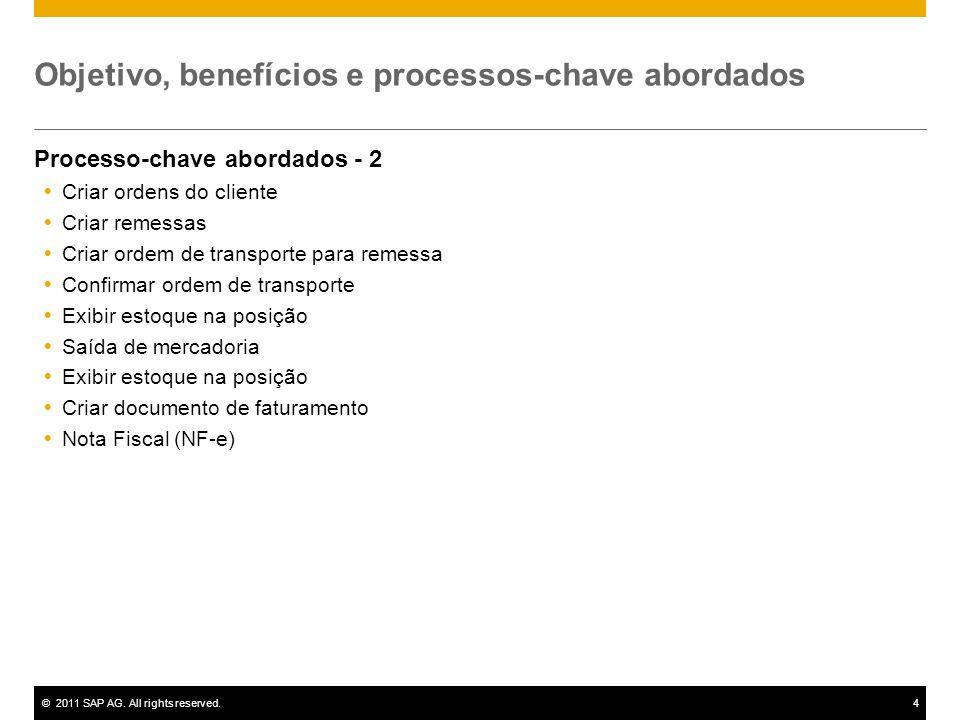©2011 SAP AG. All rights reserved.4 Objetivo, benefícios e processos-chave abordados Processo-chave abordados - 2 Criar ordens do cliente Criar remess