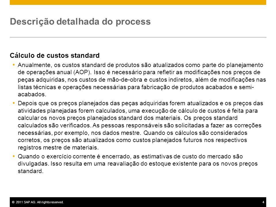 ©2011 SAP AG. All rights reserved.4 Descrição detalhada do process Cálculo de custos standard Anualmente, os custos standard de produtos são atualizad