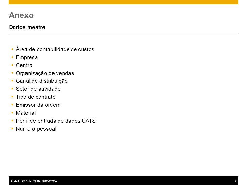 ©2011 SAP AG. All rights reserved.7 Anexo Dados mestre Área de contabilidade de custos Empresa Centro Organização de vendas Canal de distribuição Seto