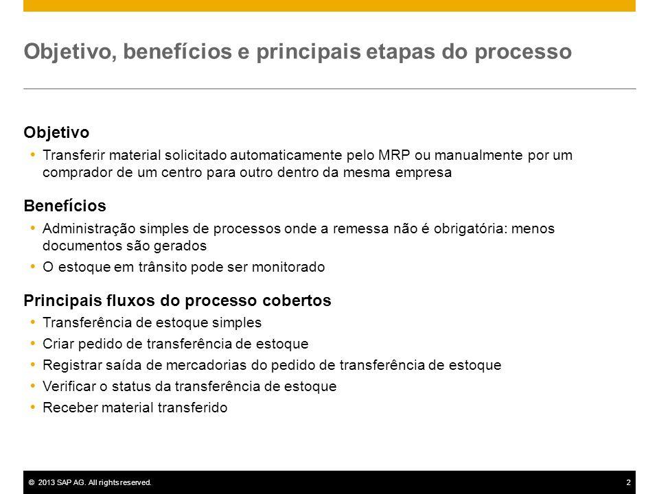 ©2013 SAP AG. All rights reserved.2 Objetivo, benefícios e principais etapas do processo Objetivo Transferir material solicitado automaticamente pelo