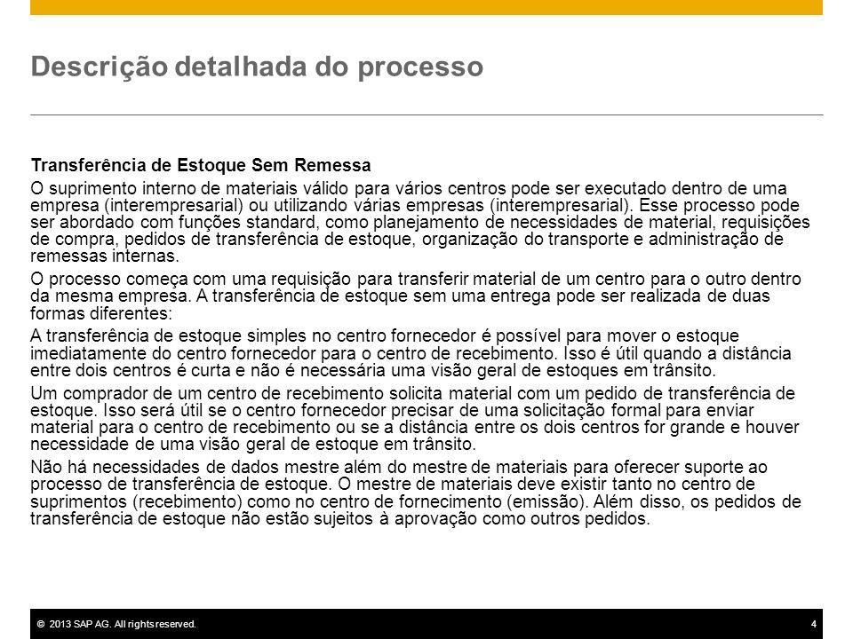 ©2013 SAP AG. All rights reserved.4 Descrição detalhada do processo Transferência de Estoque Sem Remessa O suprimento interno de materiais válido para