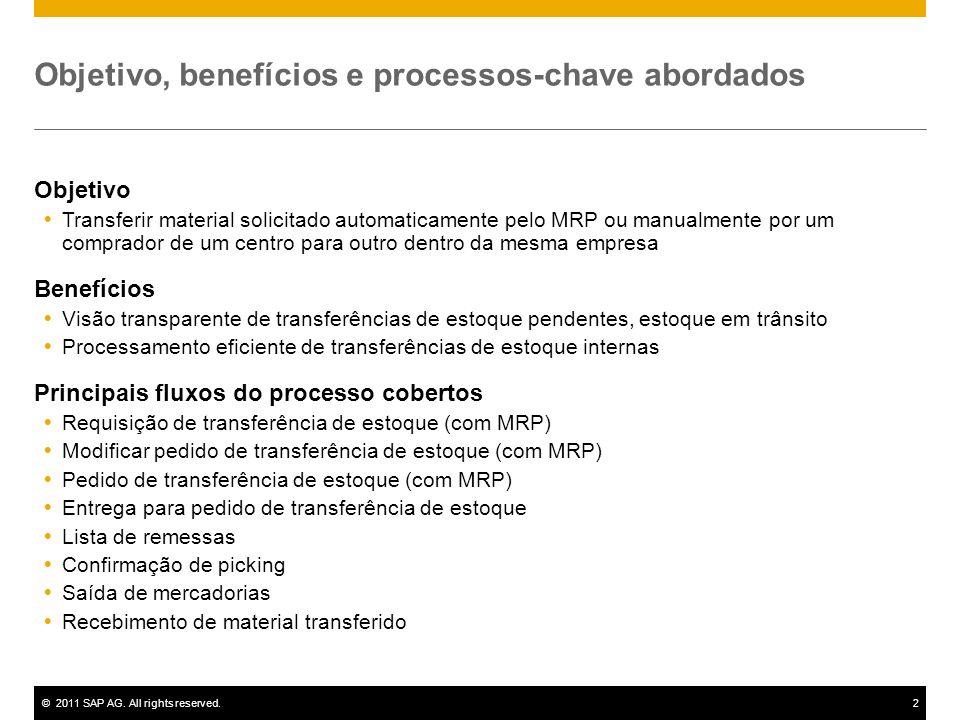 ©2011 SAP AG. All rights reserved.2 Objetivo, benefícios e processos-chave abordados Objetivo Transferir material solicitado automaticamente pelo MRP