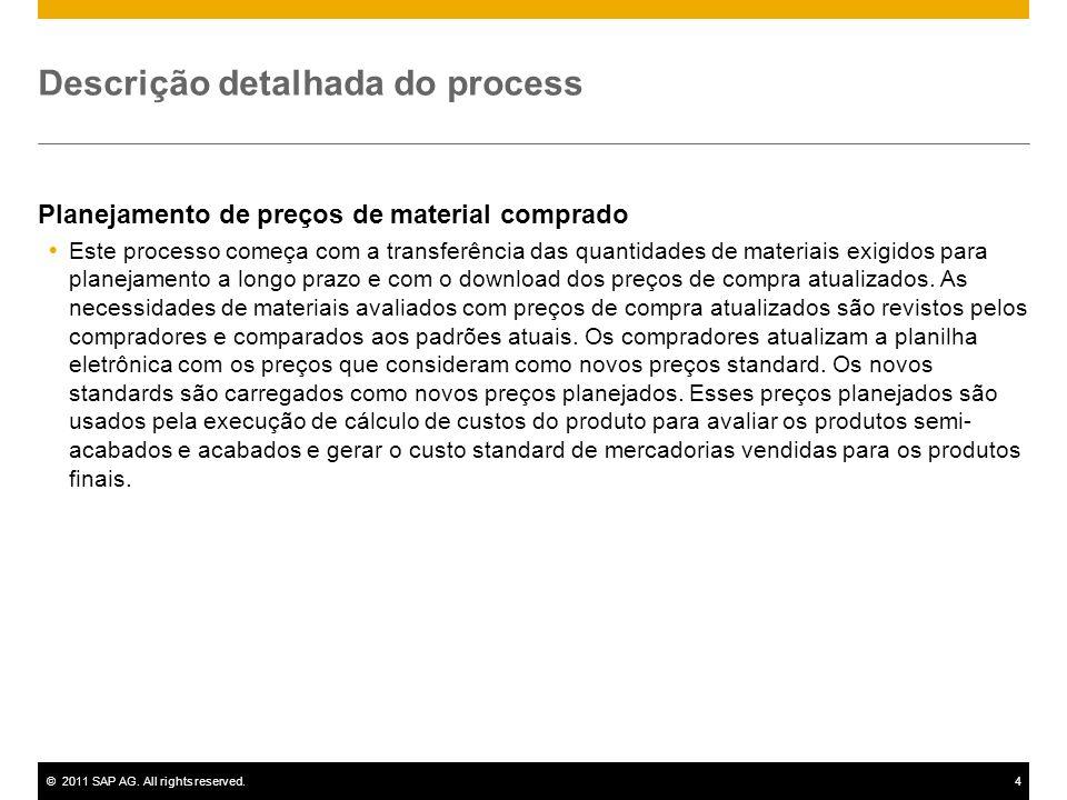 ©2011 SAP AG. All rights reserved.4 Descrição detalhada do process Planejamento de preços de material comprado Este processo começa com a transferênci