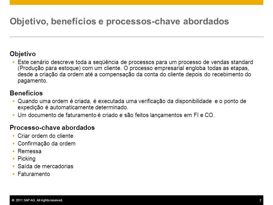 ©2011 SAP AG. All rights reserved.2 Objetivo, benefícios e processos-chave abordados Objetivo Este cenário descreve toda a seqüência de processos para