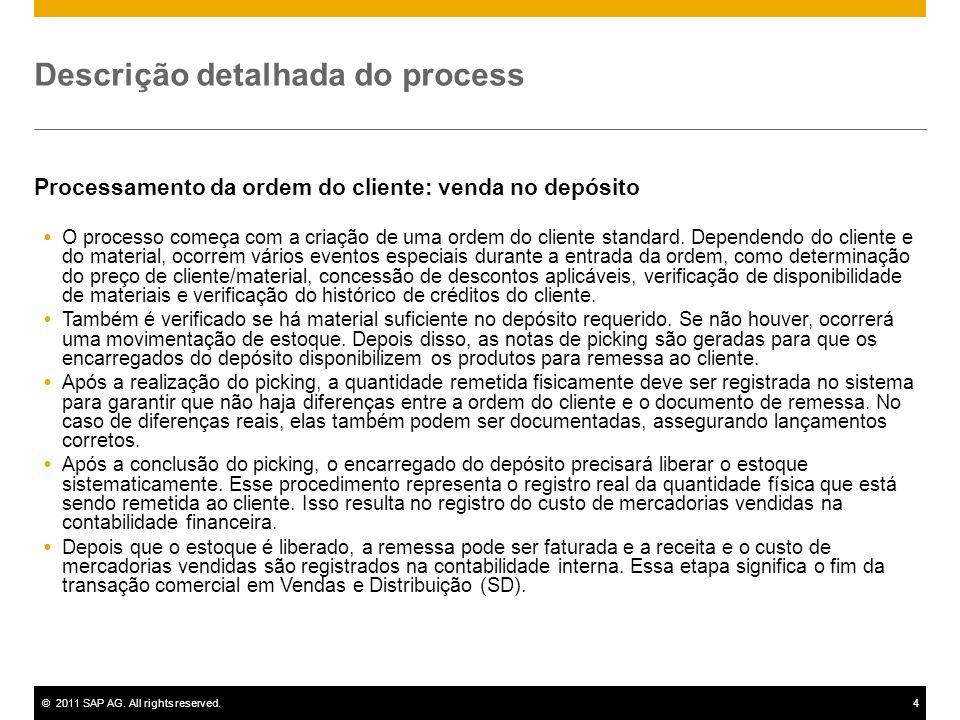 ©2011 SAP AG. All rights reserved.4 Descrição detalhada do process Processamento da ordem do cliente: venda no depósito O processo começa com a criaçã