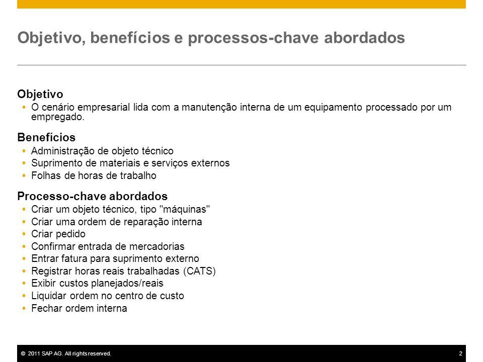 ©2011 SAP AG. All rights reserved.2 Objetivo, benefícios e processos-chave abordados Objetivo O cenário empresarial lida com a manutenção interna de u