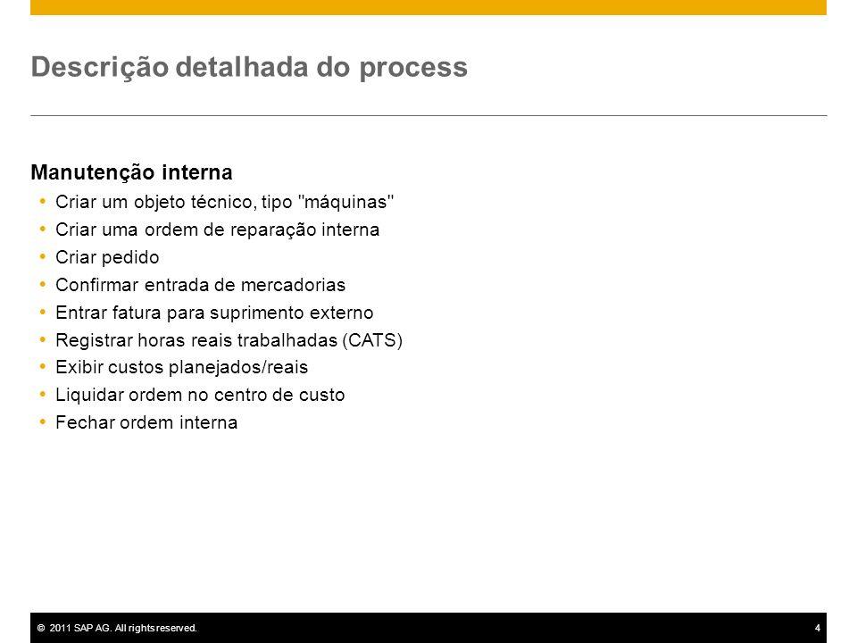 ©2011 SAP AG. All rights reserved.4 Descrição detalhada do process Manutenção interna Criar um objeto técnico, tipo