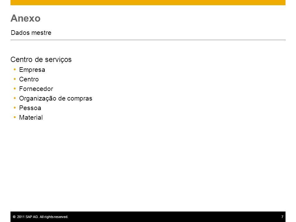 ©2011 SAP AG. All rights reserved.7 Anexo Dados mestre Centro de serviços Empresa Centro Fornecedor Organização de compras Pessoa Material