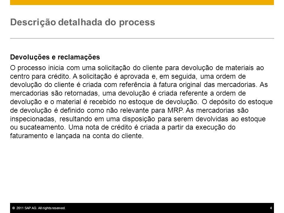 ©2011 SAP AG. All rights reserved.4 Descrição detalhada do process Devoluções e reclamações O processo inicia com uma solicitação do cliente para devo
