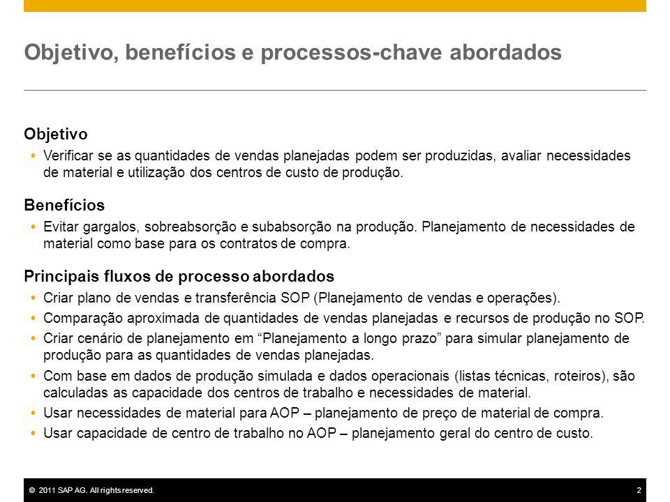 ©2011 SAP AG. All rights reserved.2 Objetivo, benefícios e processos-chave abordados Objetivo Verificar se as quantidades de vendas planejadas podem s
