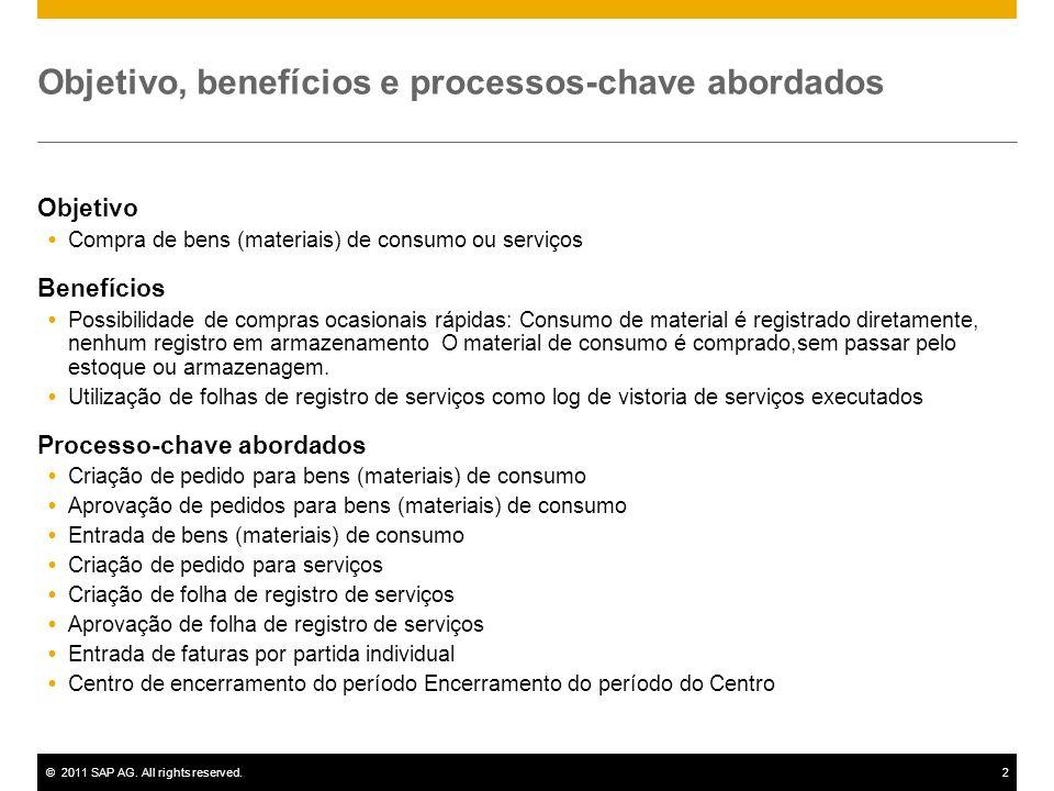 ©2011 SAP AG. All rights reserved.2 Objetivo, benefícios e processos-chave abordados Objetivo Compra de bens (materiais) de consumo ou serviços Benefí