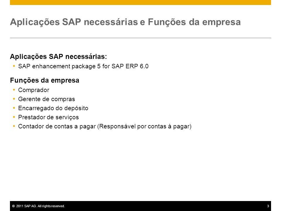 ©2011 SAP AG. All rights reserved.3 Aplicações SAP necessárias e Funções da empresa Aplicações SAP necessárias: SAP enhancement package 5 for SAP ERP