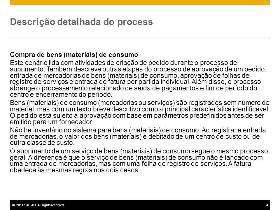 ©2011 SAP AG. All rights reserved.4 Descrição detalhada do process Compra de bens (materiais) de consumo Este cenário lida com atividades de criação d