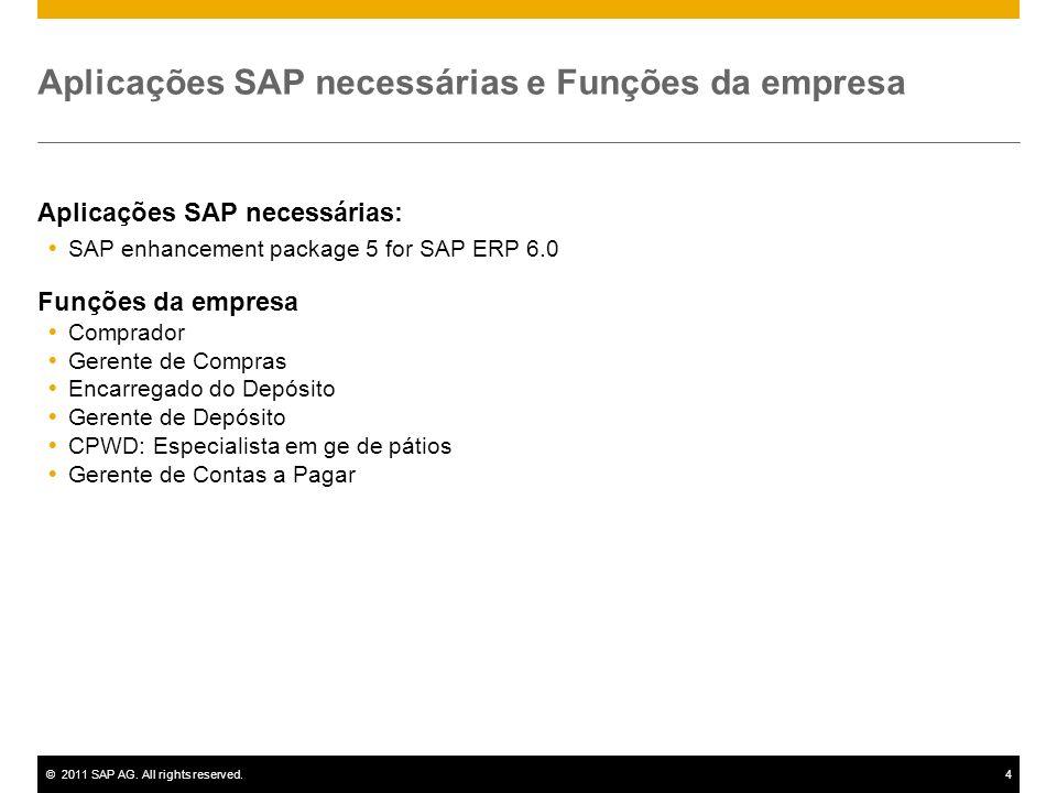 ©2011 SAP AG. All rights reserved.4 Aplicações SAP necessárias e Funções da empresa Aplicações SAP necessárias: SAP enhancement package 5 for SAP ERP
