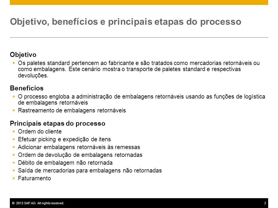 ©2013 SAP AG. All rights reserved.2 Objetivo, benefícios e principais etapas do processo Objetivo Os paletes standard pertencem ao fabricante e são tr