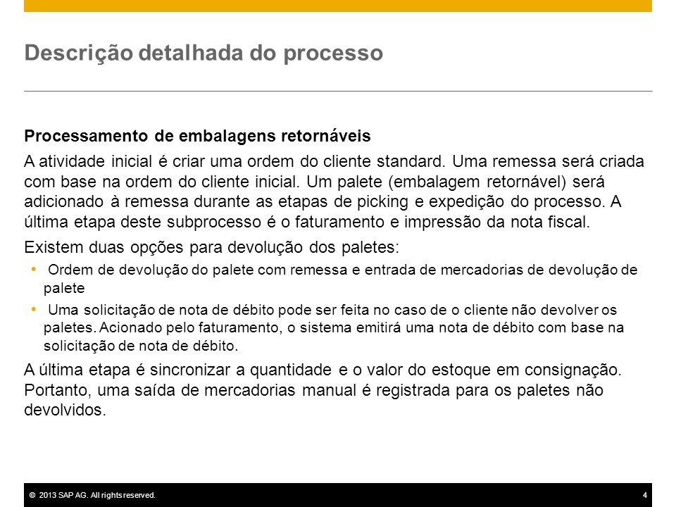 ©2013 SAP AG. All rights reserved.4 Descrição detalhada do processo Processamento de embalagens retornáveis A atividade inicial é criar uma ordem do c
