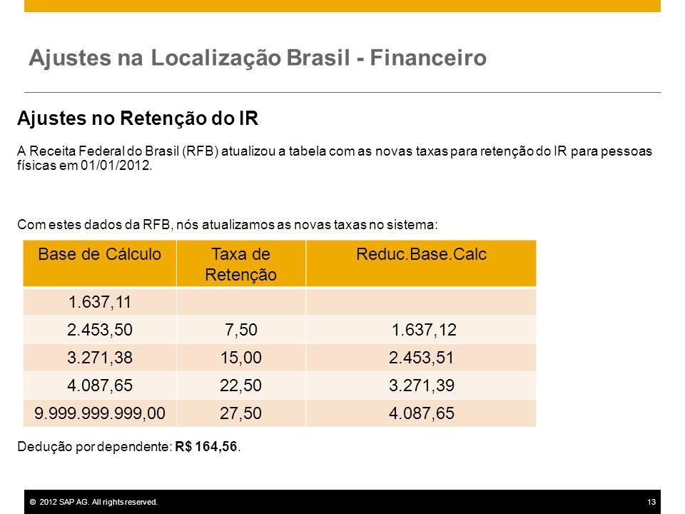 ©2012 SAP AG. All rights reserved.13 Ajustes no Retenção do IR A Receita Federal do Brasil (RFB) atualizou a tabela com as novas taxas para retenção d