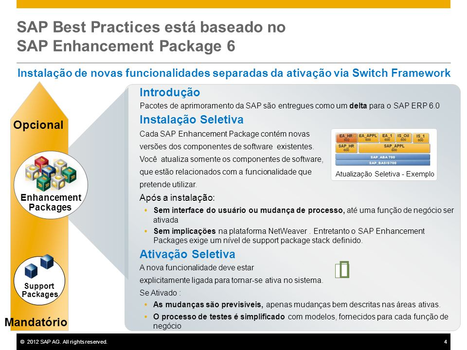 ©2012 SAP AG. All rights reserved.4 Introdução Pacotes de aprimoramento da SAP são entregues como um delta para o SAP ERP 6.0 Instalação Seletiva Cada