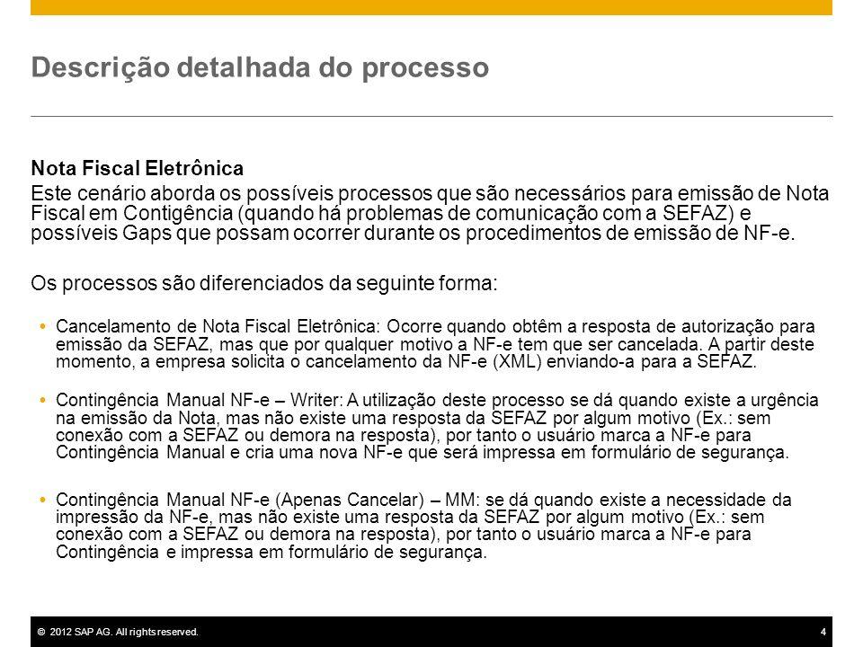 ©2012 SAP AG. All rights reserved.4 Descrição detalhada do processo Nota Fiscal Eletrônica Este cenário aborda os possíveis processos que são necessár