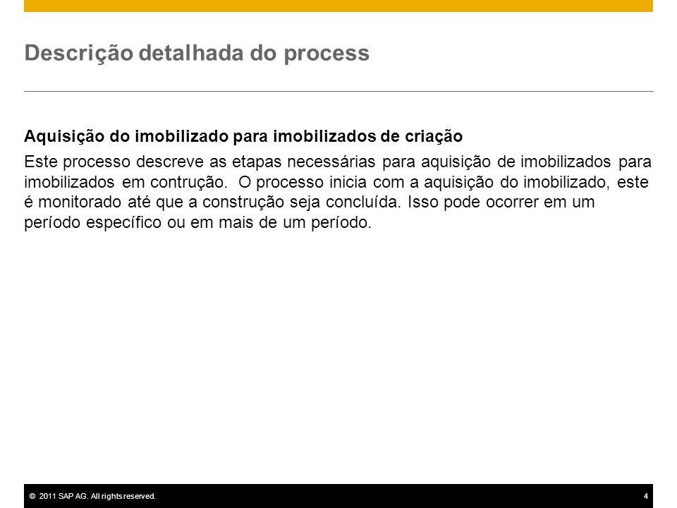 ©2011 SAP AG. All rights reserved.4 Descrição detalhada do process Aquisição do imobilizado para imobilizados de criação Este processo descreve as eta