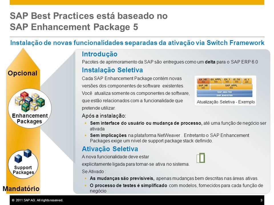 ©2011 SAP AG. All rights reserved.3 Introdução Pacotes de aprimoramento da SAP são entregues como um delta para o SAP ERP 6.0 Instalação Seletiva Cada