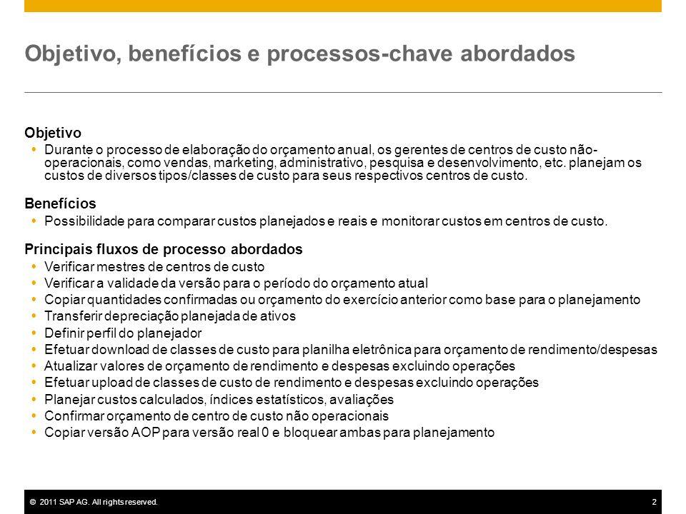 ©2011 SAP AG. All rights reserved.2 Objetivo, benefícios e processos-chave abordados Objetivo Durante o processo de elaboração do orçamento anual, os