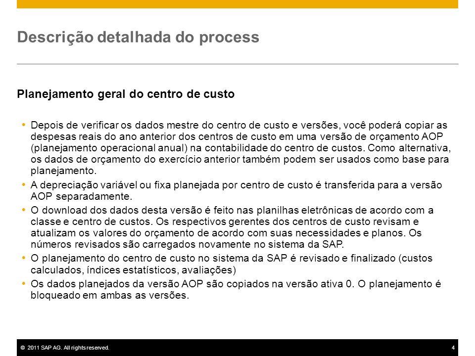 ©2011 SAP AG. All rights reserved.4 Descrição detalhada do process Planejamento geral do centro de custo Depois de verificar os dados mestre do centro