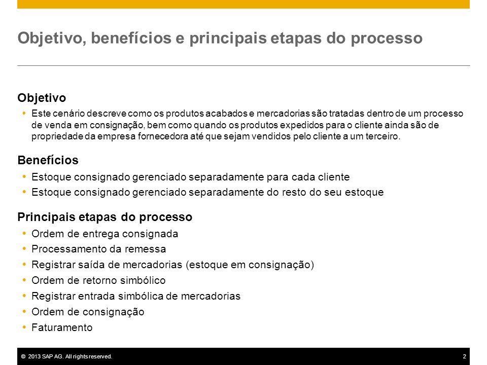 ©2013 SAP AG. All rights reserved.2 Objetivo, benefícios e principais etapas do processo Objetivo Este cenário descreve como os produtos acabados e me