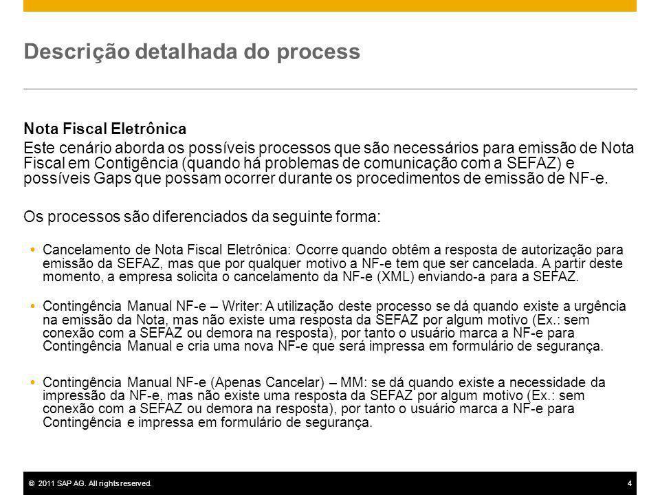 ©2011 SAP AG. All rights reserved.4 Descrição detalhada do process Nota Fiscal Eletrônica Este cenário aborda os possíveis processos que são necessári
