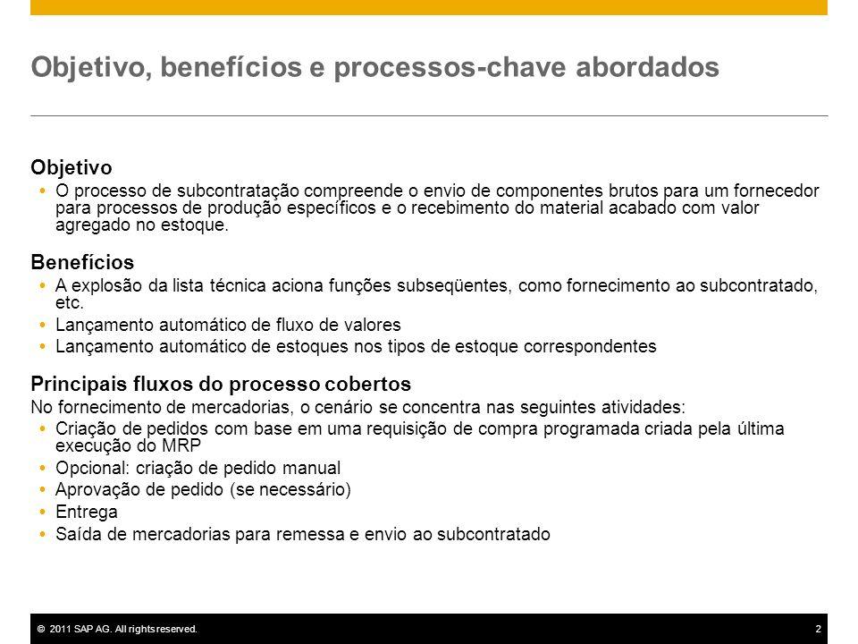 ©2011 SAP AG. All rights reserved.2 Objetivo, benefícios e processos-chave abordados Objetivo O processo de subcontratação compreende o envio de compo
