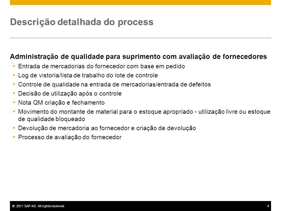 ©2011 SAP AG. All rights reserved.4 Descrição detalhada do process Administração de qualidade para suprimento com avaliação de fornecedores Entrada de