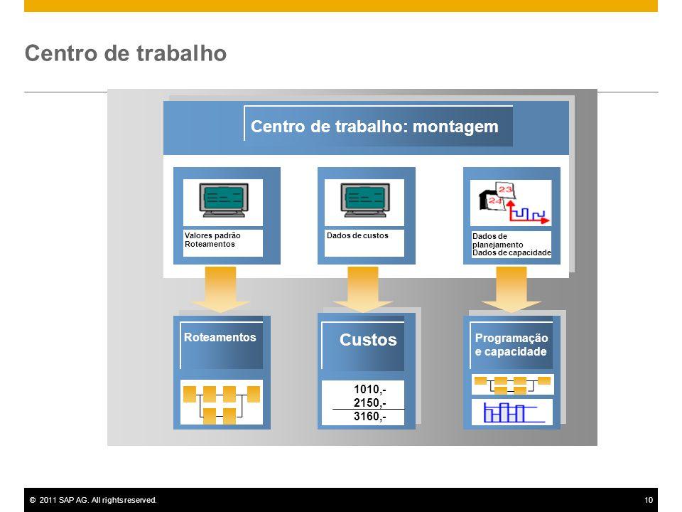 ©2011 SAP AG. All rights reserved.10 Centro de trabalho Centro de trabalho: montagem Roteamentos Custos Programação e capacidade 1010,- 2150,- 3160,-