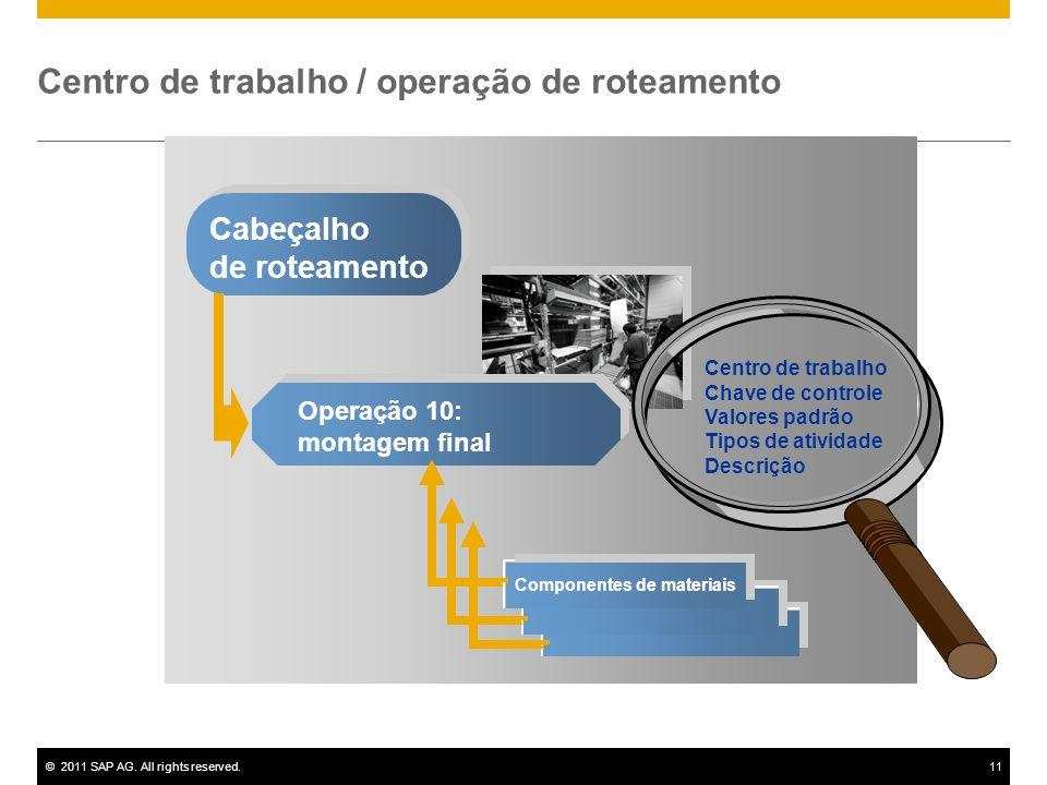 ©2011 SAP AG. All rights reserved.11 Centro de trabalho / operação de roteamento Cabeçalho de roteamento Operação 10: montagem final Componentes de ma