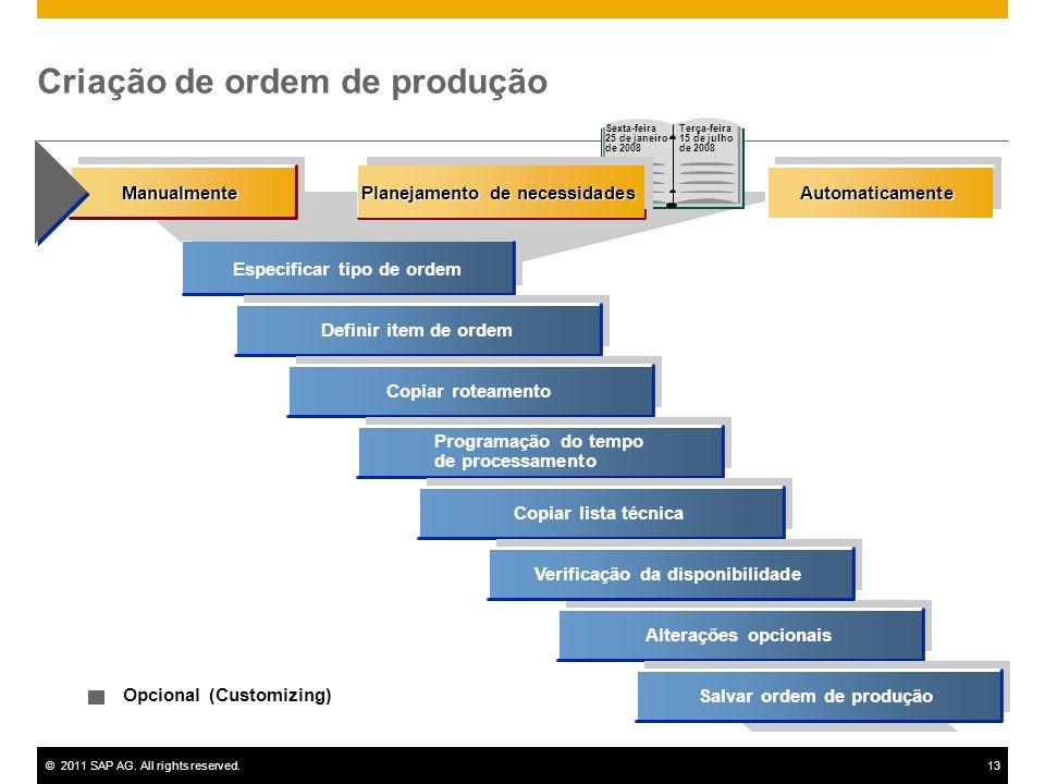 ©2011 SAP AG. All rights reserved.13 Especificar tipo de ordem Definir item de ordem Copiar roteamento Programação do tempo de processamento Copiar li