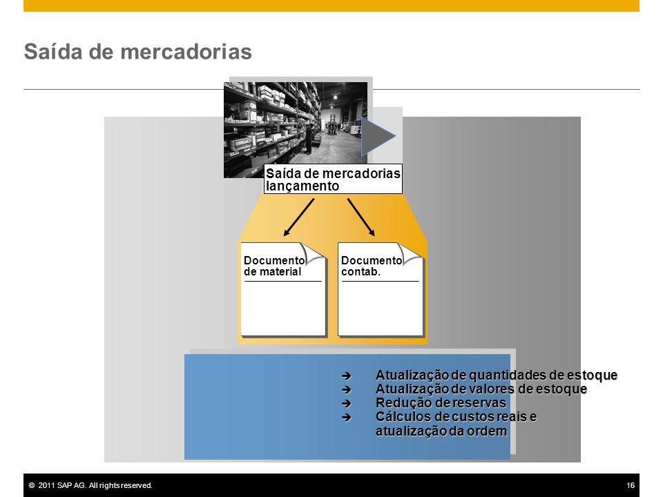 ©2011 SAP AG. All rights reserved.16 Saída de mercadorias lançamento Documento de material Documento contab. Saída de mercadorias Atualização de quant