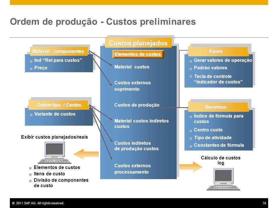 ©2011 SAP AG. All rights reserved.18 Variante de custos Exibir custos planejados/reais Elementos de custos Itens de custo Divisão de componentes de cu